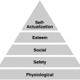 "For those of you who don't know, Abraham Maslow published a paper in 1943 titled ""A Theory of Human Motivation."" In this work he established a hierarchy of needs that […]"